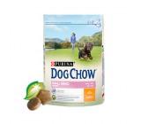 Pienso Para Cachorros Dog Chow Pollo Razas Pequeñas