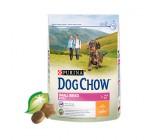 Pienso Para Perros Dog Chow Pollo Razas Pequeñas