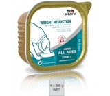 Specific Weight Reduction CRW-1